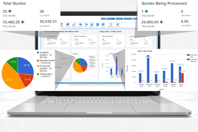 Field Service Software - Full Business Reporting